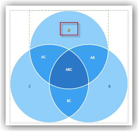 venn diagram drawer creating a venn diagram conceptdraw helpdesk