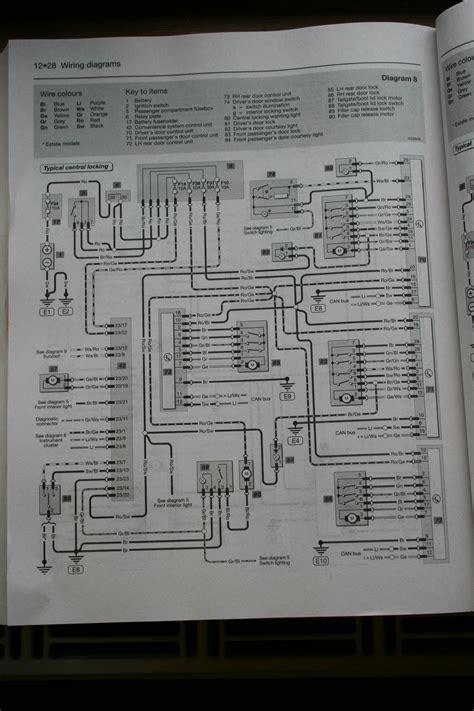 skoda octavia 2007 wiring diagram wiring diagram schemes