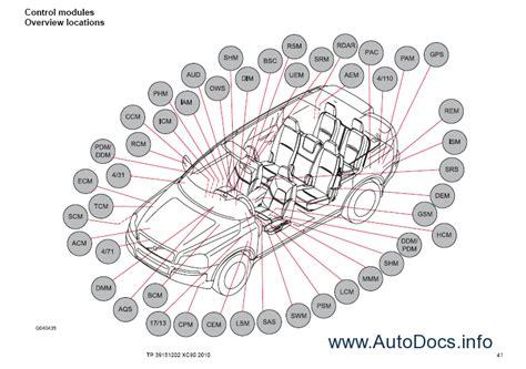 online car repair manuals free 2011 volvo xc60 spare parts catalogs volvo cars wiring diagrams 2004 2011 repair manual order download