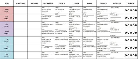 metabolic food the fast metabolism diet experiment week 1 meal plan health diet