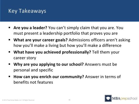 Questions To Ask Mba Admissions Officers by Five Questions You Must Answer In Your Mba Application