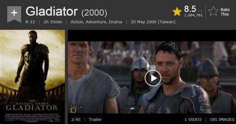 gladiator film script 如何用電影劇本學英文 5個英文網站資源 電影推薦 學英文 english learning