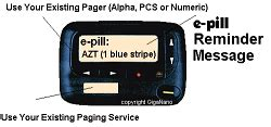 what is a pager reminder?
