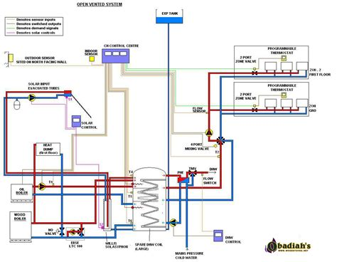 wiring honeywell mercury thermostat free diagrams