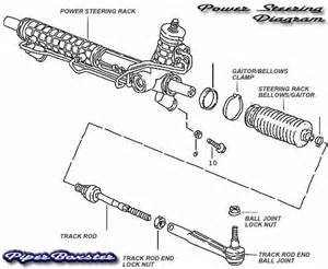 schematic of power steering schematic get free image about wiring diagram