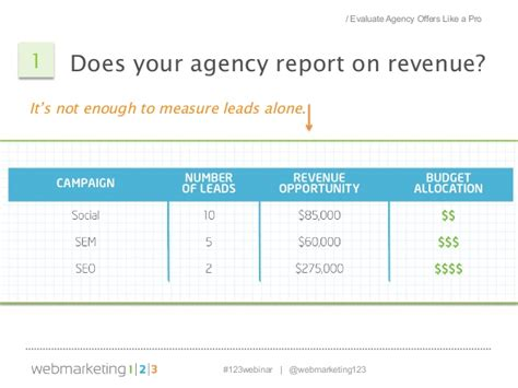 Search Agency How To Shop For A Search Agency Slides