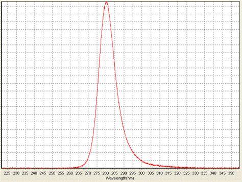 light emitting diode weather identifier uvtop uv led at 275nm
