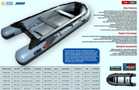 inflatable boat manufacturers usa hd380 usa version hysun marine inflatable boats