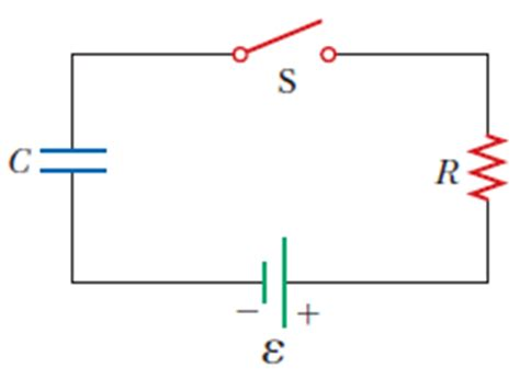capacitor rc circuit initially uncharged the values of the components in a simple series rc chegg