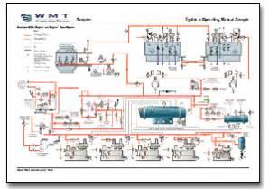 ship operation manuals solas training manuals sopep bwmp