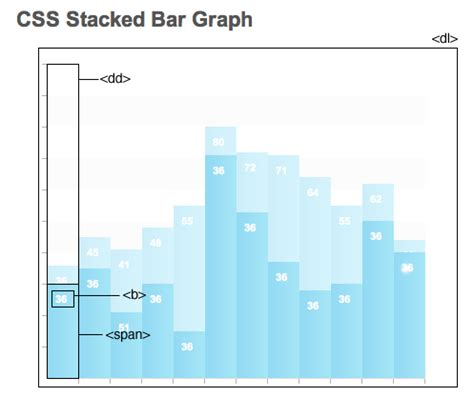 graphs maker graph maker for creating beautiful infographics