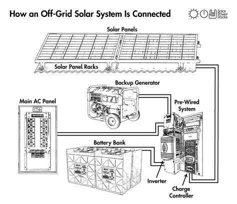 wiring diagram for solar generator wiring diagram for