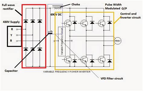 wiring diagram inverter schneider inverter controller