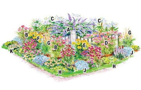 Hummingbird Garden Layout Butterfly And Hummingbird Garden Plans Book Covers