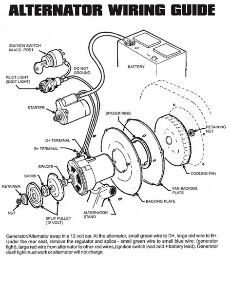 Subaru Ignition Switch Wiring Diagram