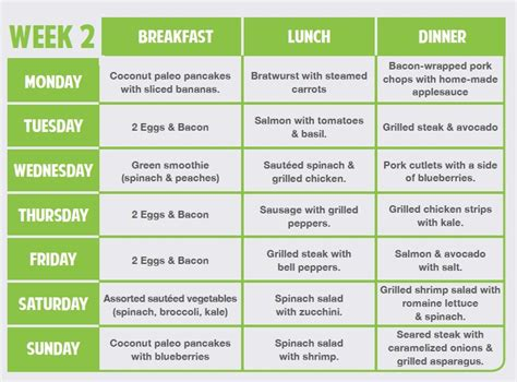 Two Weeks Detox Diet Plan by Low Carb Diet 4 Week Plan Diet Plan