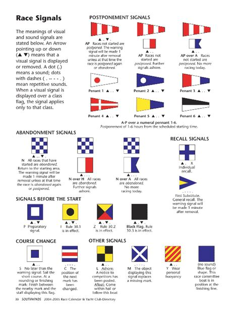 sailing boat flags race signals time to start brushing up on these again