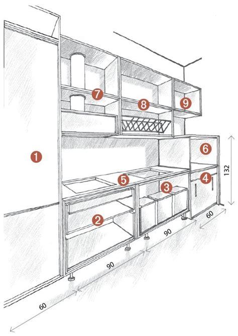 cucine di 3 metri cucina concentrata in 3 metri cose di casa