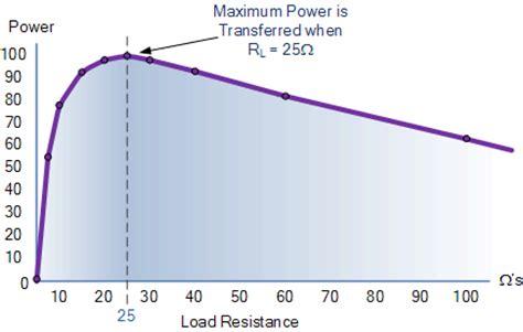 maximum load resistor maximum power transfer theorem in dc theory