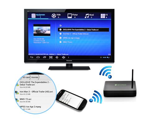 android 4 2 tv media box dlna miracast dual cpu usb hdmi media player e273 ebay