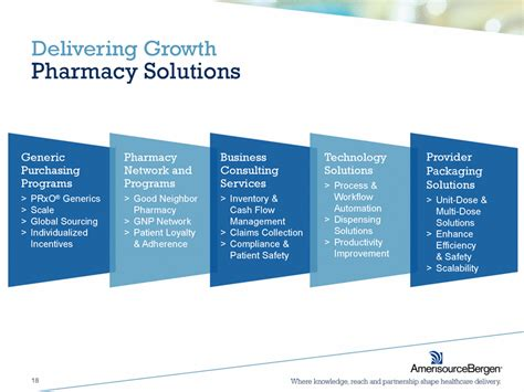 walgreens pharmacy workflow delivering growth fy2013 accomplishments 19 abdc revenues