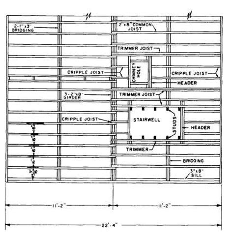 wood floor framing plan figure 10 19 exle of a structural floor framing plan