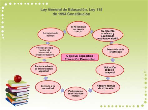 preguntas generadoras para matematicas mis creaciones de pedagog 205 a infantil pr 193 cticaviii