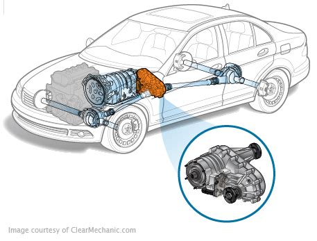 transfer case fluid replacement cost repairpal estimate