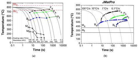 metals  full text experimental determination