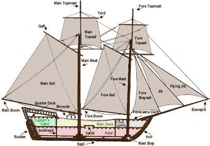 parts of a jolly boat the captain s door is always open
