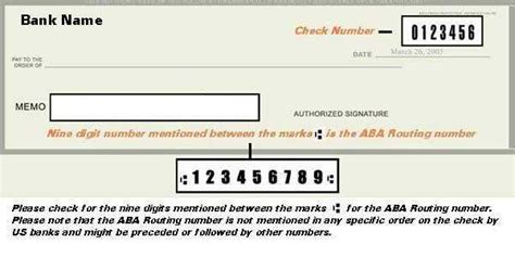 how to find bank routing number how to find bank routing number or aba routing number on
