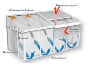 veranda bioclimatique optimiser la ventilation et l