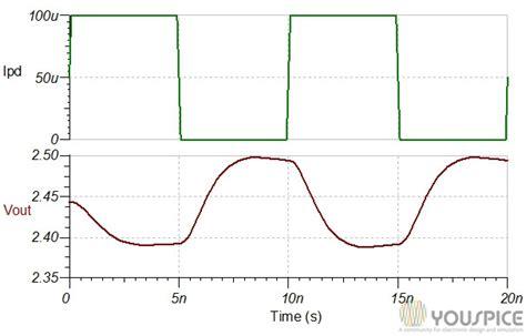 photodiode output signal photodiode output voltage 28 images optimizing precision photodiode sensor circuit design