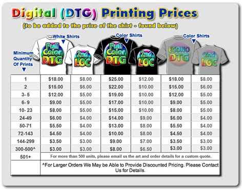 Cost Of Printing Xcombear Download Photos Textures Cost Of Colour Printing Per Page