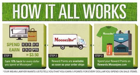 Moosejaw Gift Card Discount - moosejaw rewards and coupons ways to save money when shopping