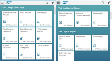 dashboard fiore integrating sap fiori and sap businessobjects bi sap blogs