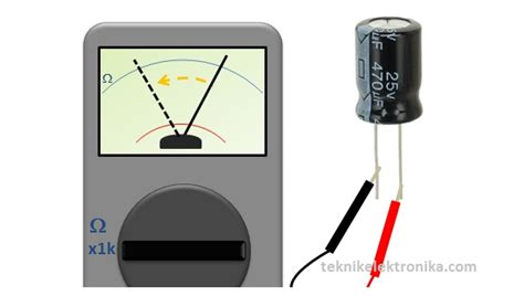 fungsi kapasitor resistor dan induktor fungsi resistor induktor dan kapasitor 28 images komponen elektronika resistor transistor