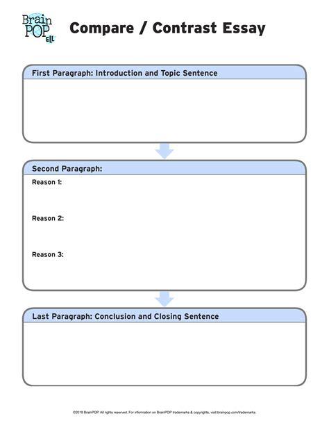 Compare Contrast Graphic Organizer For Essay by Compare Contrast Graphic Organizer Brainpop Educators