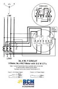 electric meter form wiring diagrams meter socket diagram elsavadorla