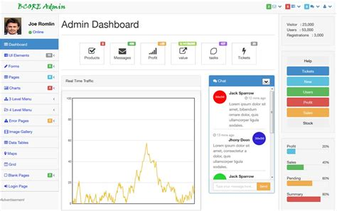 90 Best Free Bootstrap 4 Admin Dashboard Templates 2018 For Webapp Pixinvent Free Bootstrap Admin Templates 2017