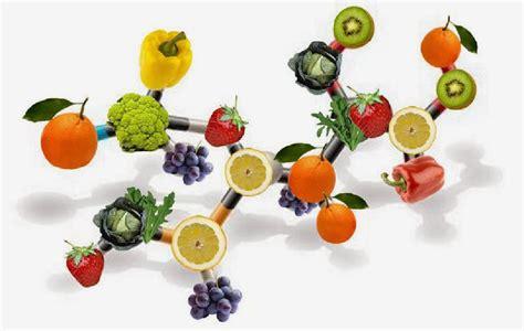 chimica degli alimenti zanichelli chimica organica sun cdl scienze degli alimenti e della