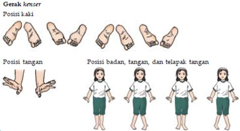 gambar tutorial gerakan dance dasar gerak tari tunggal nusantara dasar gerak kaki