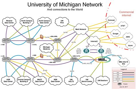 building network diagram network diagram for building project repair wiring scheme
