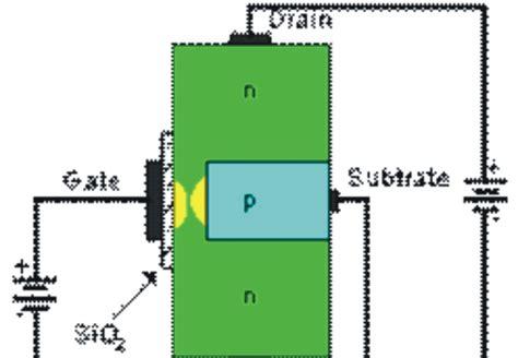 kegunaan transistor efek medan kegunaan transistor efek medan 28 images teori motor dc dan jenis jenis motor dc sikaflex