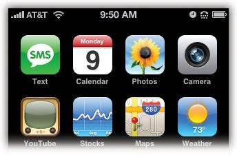 iphone top bar icons screen icons iphone the missing manual book