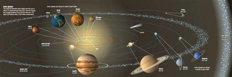 smartebook teori pembentukan tata surya