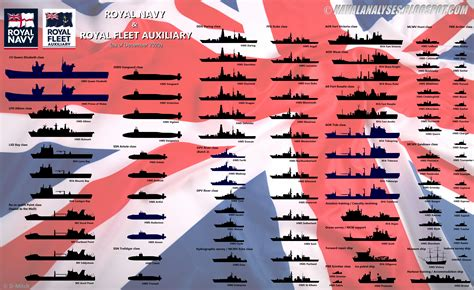 Top Design Firms In The World by Ships Of British Royal Navy And Royal Fleet Auxiliary In