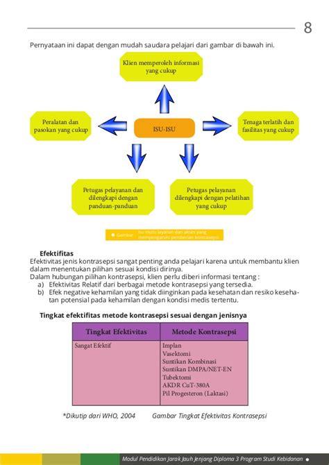Panduan Lengkap Pelayanan Kb Terkini Penerbitnumed kb 3 perencanaan keluarga penapisan dan persyaratan medis