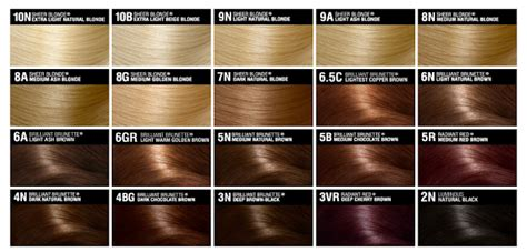 john frieda vs loreal hair color brown hair color chart hair style
