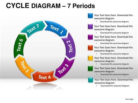 cycle diagram powerpoint cycle diagram powerpoint presentation templates